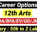 Best career options after 12th Arts
